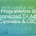 How to Run TV Ads for Cannabis or CBD