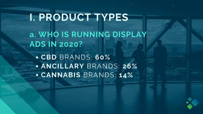 Cannabis & CBD Digital Advertising: Who Is Running Ads?
