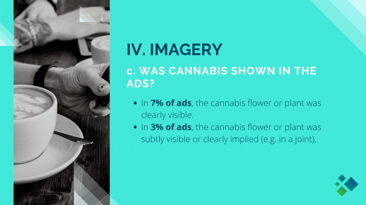 Can Brands Show Cannabis Plants in Ads?